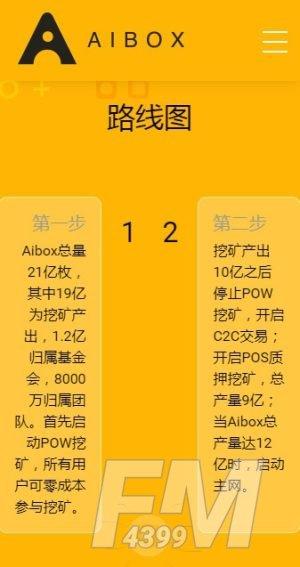 AIBOX币