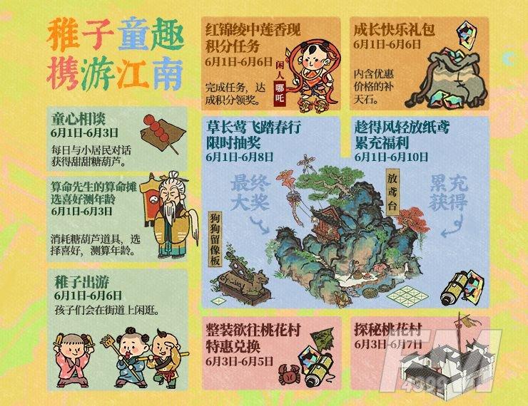 江南百景图甜甜糖葫芦有什么用?甜甜糖葫芦获取攻略及作用介绍图片4
