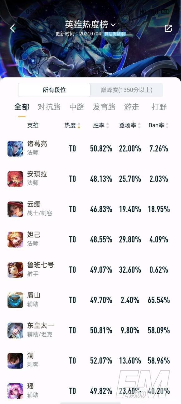王者荣耀s24t0英雄排行榜一览 S24赛季版本之子玩法攻略图片1