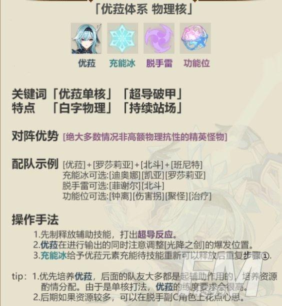 《原神》1.6深渊阵容介绍