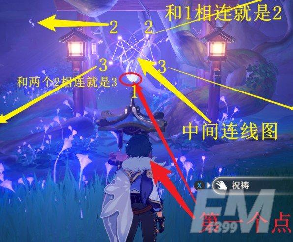 原神镇守之森破除结界任务攻略:镇守之森破除结界图文流程[多图]图片1