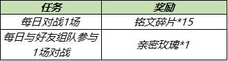 王者荣耀8月11日更新公告:王昭君乞巧织情皮肤上线,两大礼包开启[多图]图片8