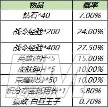 王者荣耀8月17日更新公告:S14/S20赛季战令皮肤返场,赵云世冠皮肤上线[多图]图片19