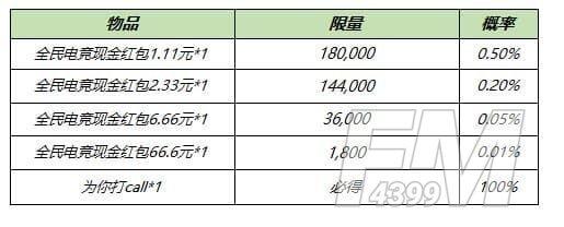 王者荣耀8月17日更新公告:S14/S20赛季战令皮肤返场,赵云世冠皮肤上线[多图]图片13