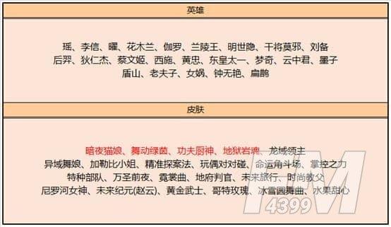 王者荣耀8月17日更新公告:S14/S20赛季战令皮肤返场,赵云世冠皮肤上线[多图]图片24