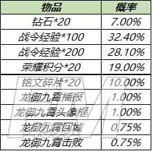 王者荣耀8月17日更新公告:S14/S20赛季战令皮肤返场,赵云世冠皮肤上线[多图]图片22