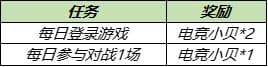 王者荣耀8月17日更新公告:S14/S20赛季战令皮肤返场,赵云世冠皮肤上线[多图]图片10