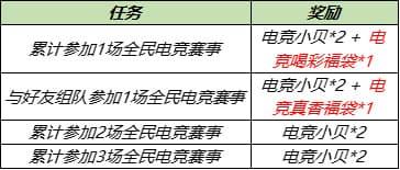 王者荣耀8月17日更新公告:S14/S20赛季战令皮肤返场,赵云世冠皮肤上线[多图]图片11
