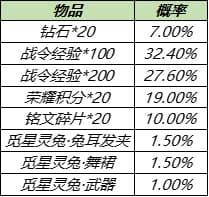 王者荣耀8月17日更新公告:S14/S20赛季战令皮肤返场,赵云世冠皮肤上线[多图]图片17
