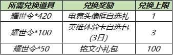 王者荣耀8月17日更新公告:S14/S20赛季战令皮肤返场,赵云世冠皮肤上线[多图]图片2