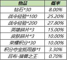 王者荣耀8月17日更新公告:S14/S20赛季战令皮肤返场,赵云世冠皮肤上线[多图]图片20