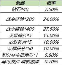 王者荣耀8月17日更新公告:S14/S20赛季战令皮肤返场,赵云世冠皮肤上线[多图]图片15